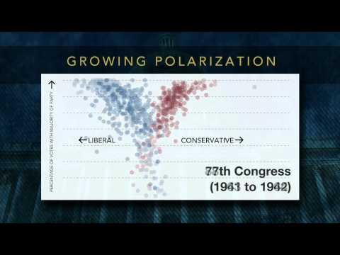Midterm races showcase widening political divide