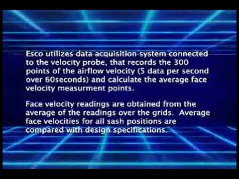Fume Hood Testing According To ANSI/ASHRAE 110 Standard