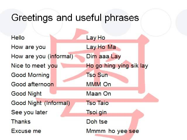 The Chinese Language Learn Cantonese Phrases For Beginners Greetings And Useful Phrases Youtube