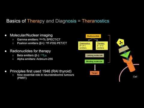 Introduction Lu177-PSMA Prostate Cancer