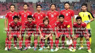 LỊCH THI ĐẤU MỚI NHẤT CỦA  ĐỘI TUYỂN VIỆT NAM TẠI AFF CUP 2018