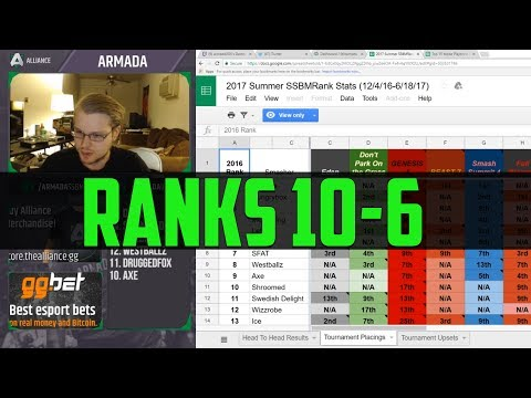 Armada's Top 15 SSBM Players of 2017 - Ranks 10-6