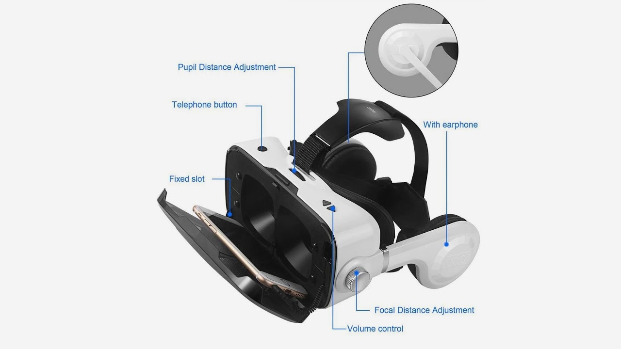 0160cc0ff14 Canbor Virtual Reality Headset