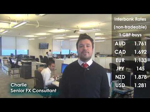 Daily Currency Analysis - 15th November 2018