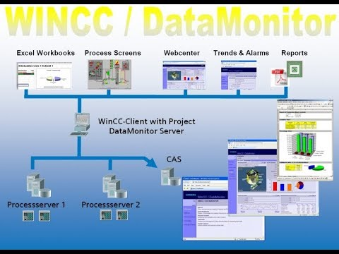 13 - WinCC Data Monitor v7 - Alarm Hit List