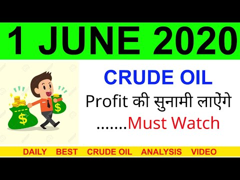 Crude oil complete analysis for 1 JUNE 2020 | crude oil strategy | intraday strategy for crude oil