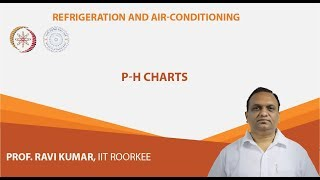 Lecture 9 : P-h Charts