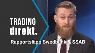 Trading Direkt 2020-01-28: OM CORONAVIRUS, SVERDRUPFÄLTET & TEKNISK ANALYS