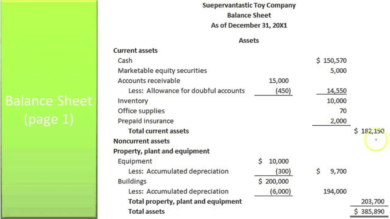 Part B: Prepare Financial Statements, Equity, Balance Sheet, Cash Flows - Slides 22-26 - YouTube