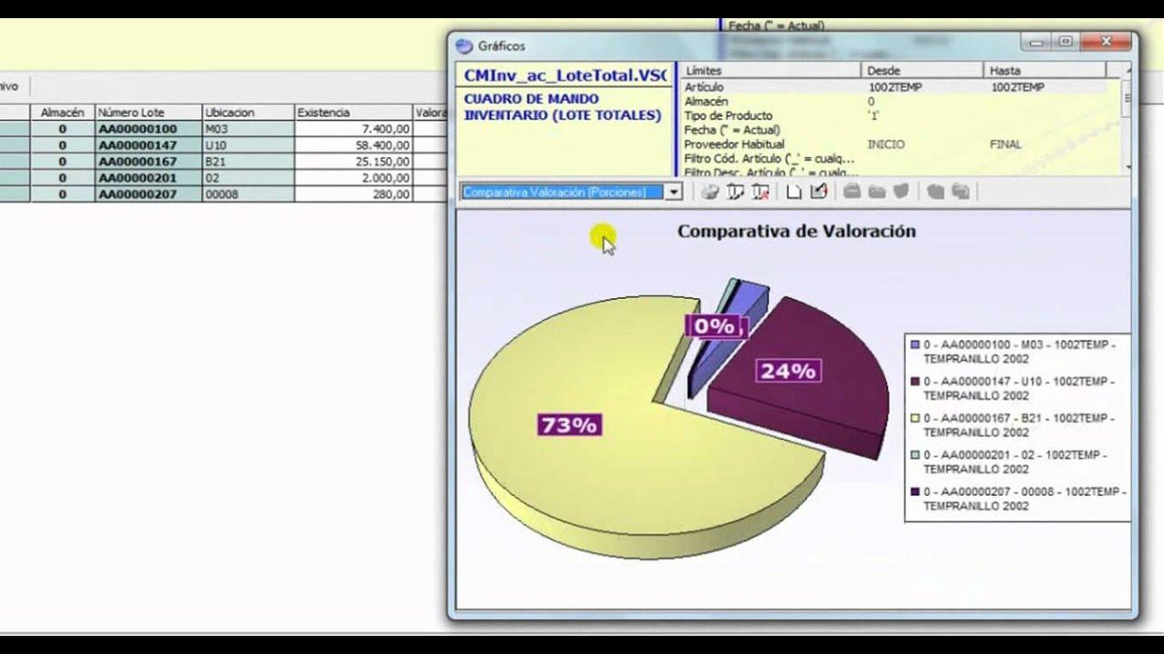 Cuadro de Mando Inventario - CRM Plus - YouTube