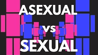 Sexual Advantages reproduction of