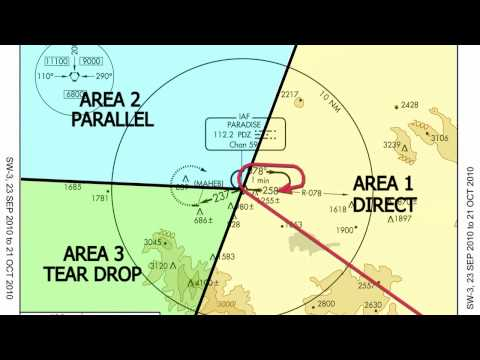 Holding Pattern and Procedure Turns Tutorial (MSFS) - Part 2 of 2
