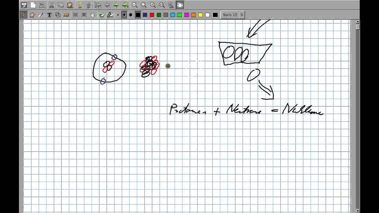 Was ist der Massendefekt? Teil 1 (+ Berechnung!) - YouTube