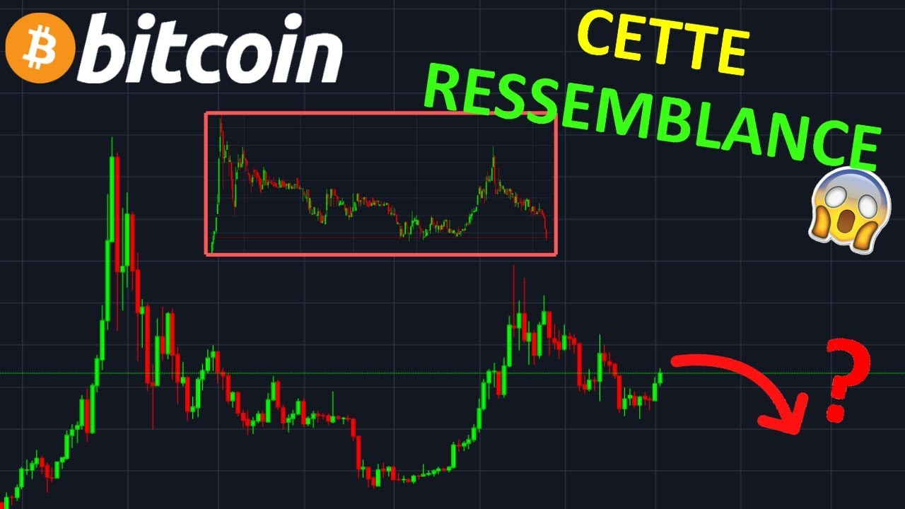 BITCOIN DEVRAIT CRASHER SELON CET ACTIF !? btc analyse technique crypto monnaie