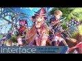 Aura Kingdom - Interface do Jogo (Básico)