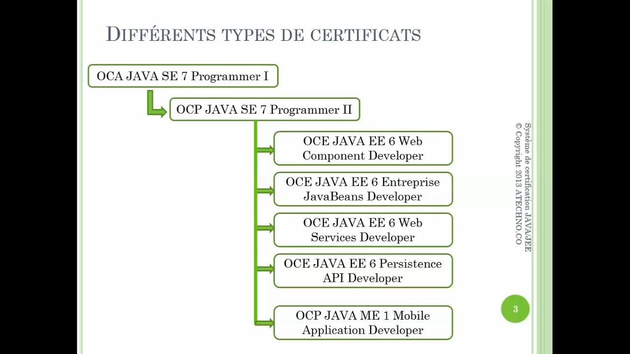 Système de certification JAVA/JEE chez Oracle