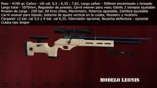 Expositor del modelo Leonis