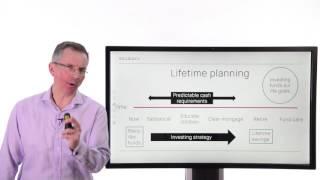 Killik Explains: What is Wealth Management?