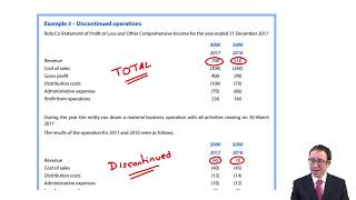 IFRS 5 - Discontinued operations - ACCA Financial Reporting (FR)