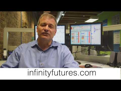 E-mini Russell 2000® Index futures with Rob Hoffman