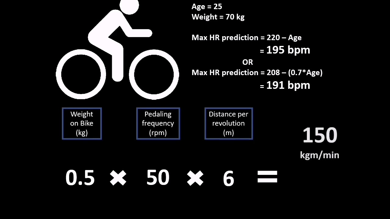 YMCA Protocol - Submaximal exercise test for predicting VO2max
