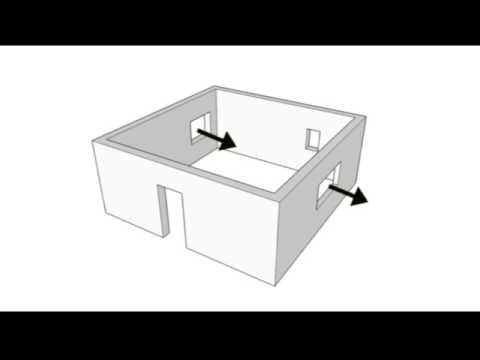 House Air Circulation Basics - Home Tips