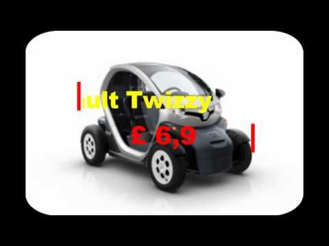6 Low Priced Micro Electric Cars