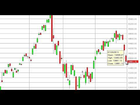 Nikkei Technical Analysis for July 30, 2013 by FXEmpire.com