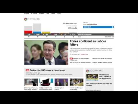 Election 2015 - How the night unfolded on BBC News Online