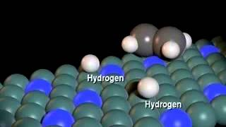 Surface Reaction Hydrogenation Chemistry