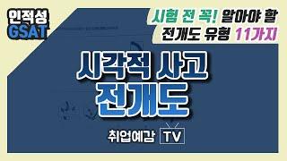[인적성]GSAT 벼락치기!! 시각적사고 : 전개도를 부셔보자(Feat. 친절한히로)