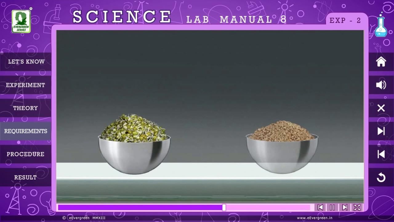 Candid Lab Manual