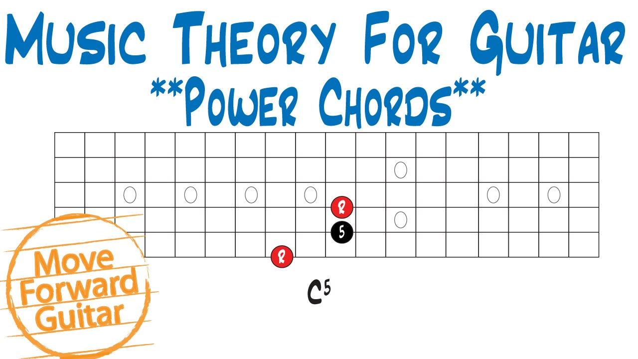 music theory for guitar power chords youtube. Black Bedroom Furniture Sets. Home Design Ideas