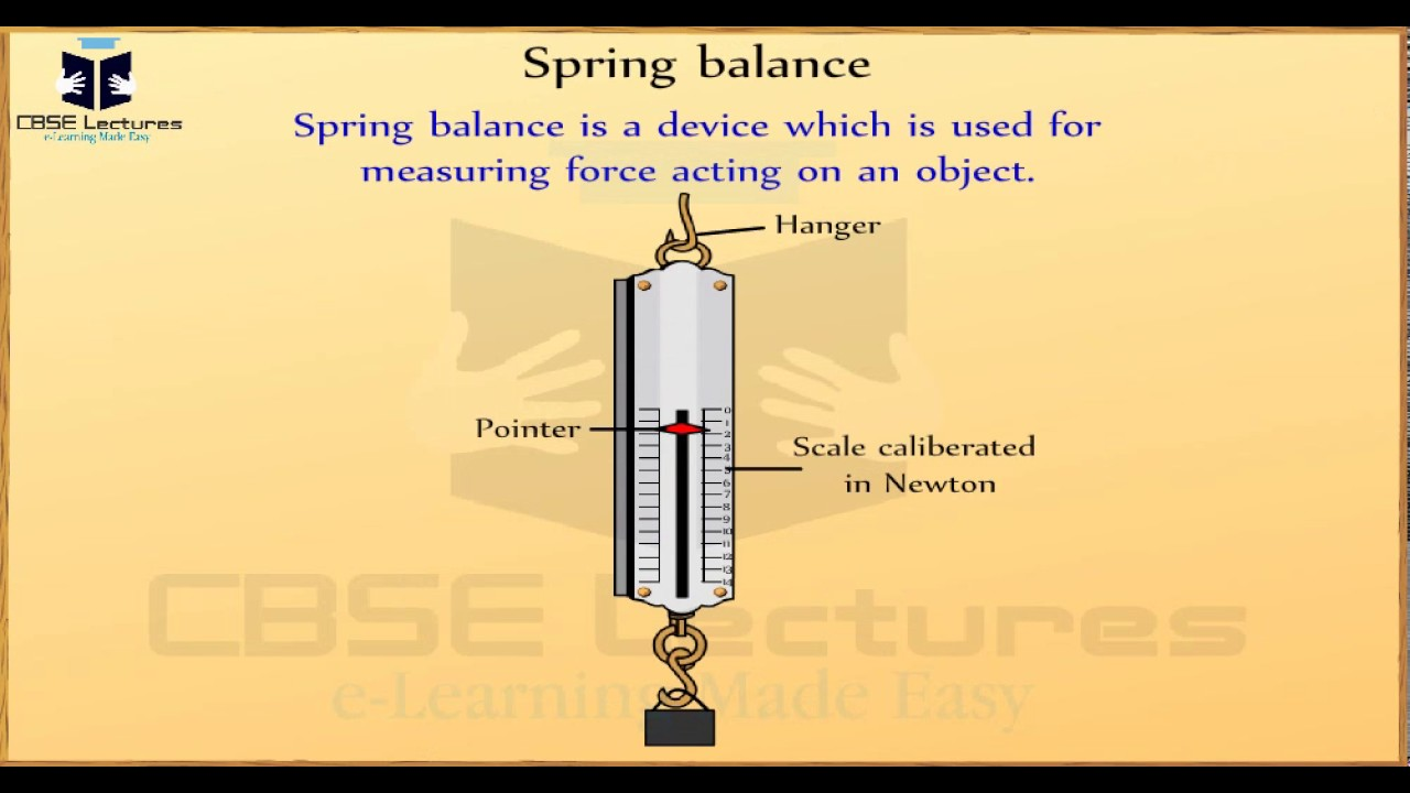 hight resolution of friction class 8 science cbse lectures