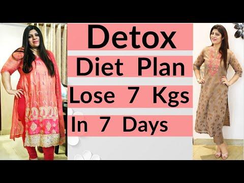 Detox Diet Plan In Hindi   Diet Plan To Lose 7 Kgs In 7 Days   Dr.Shikha Singh