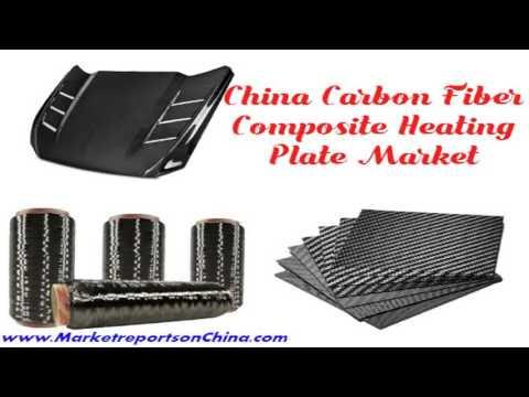 China Carbon Fiber Composite Heating Plate Market