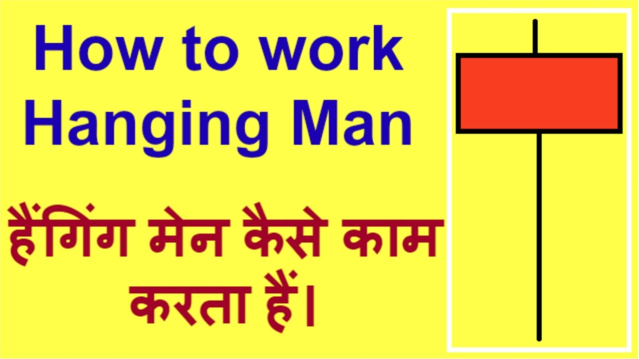 How To Use Hanging Man Candlestick Pattern In Hindi Technical Analysis