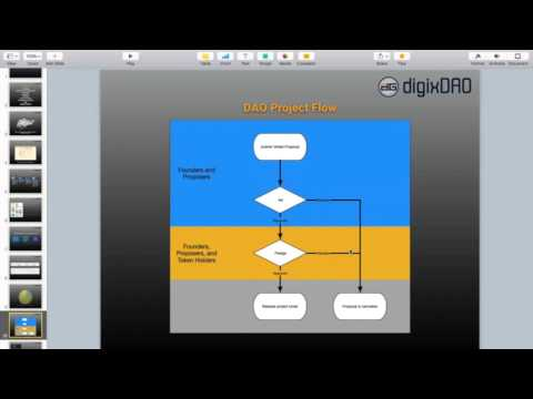 DigixDAO Crowdsale Q&A Webinar Session 3