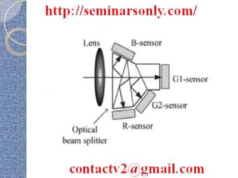 Seminar Report Seminar Topic 8k High Resolution Camera