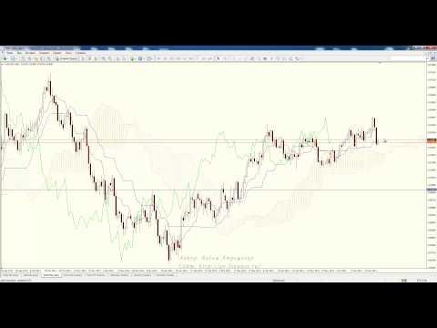 Анализ валютного рынка на базе индикатора Ишимоку 07.07.14-11.07.14