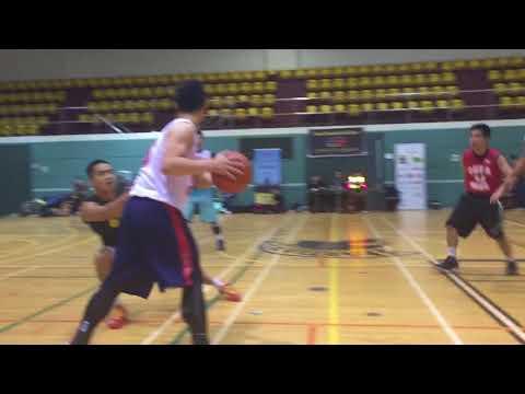 Basketball Highlights