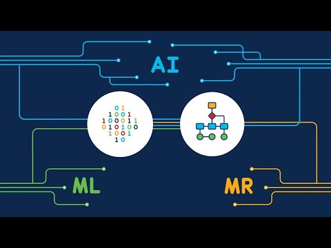 Cisco and AI/ML Technology