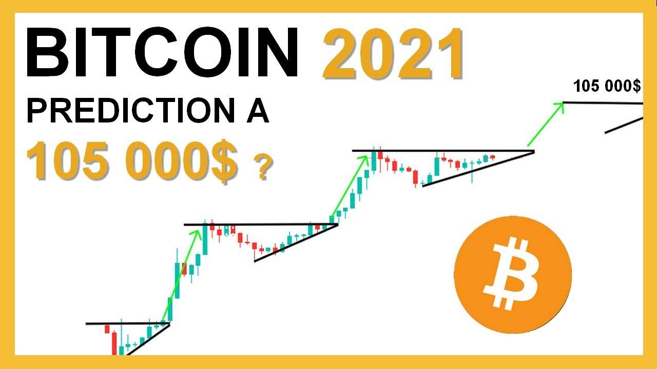 klick und trade bitcoin plattform