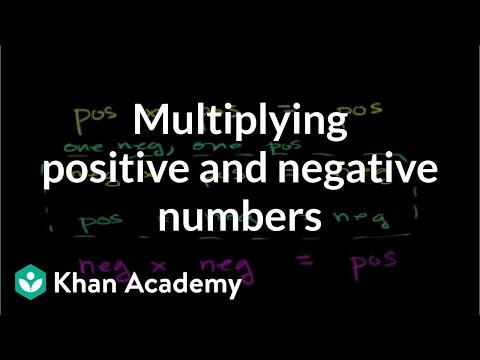 Multiplying positive and negative numbers | Pre-Algebra | Khan Academy