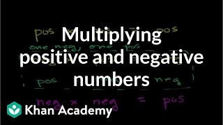 Multiplying positive and negative numbers | Pre-Algebra | Khan Academy