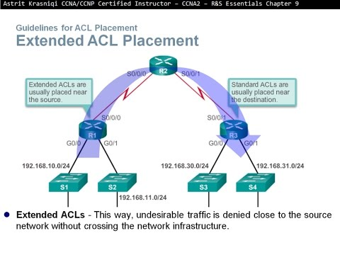 9.1 IP ACL Operation (CCNA 2: Chapter 9: Access Control Lists)