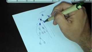 Explicação sobre o plano binário thumbnail