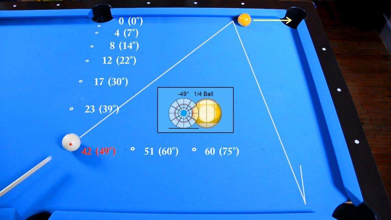 Frozen Rail Cut Shots Drill - Angle Fraction Ball Aiming System - Pool &  Billiard training lesson
