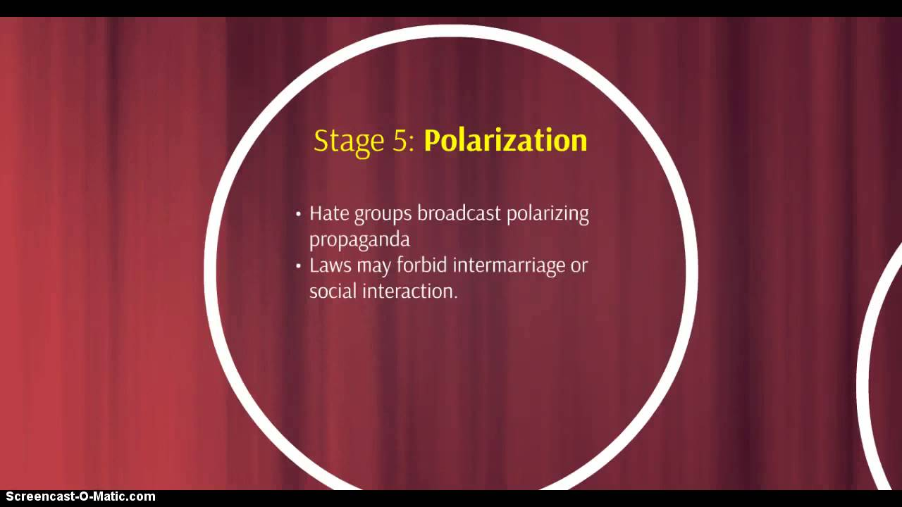 Miss Hanson's 8 Stages of Genocide - YouTube