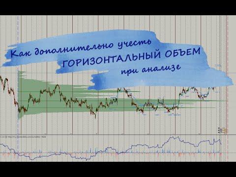 Как учесть горизонтальный объем по евро